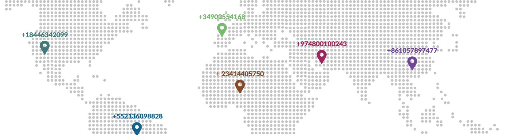 Números virtuales - Productos - Dialoga Group